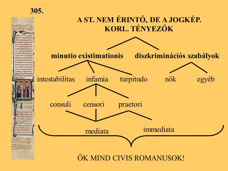 305.A ST. NEM ÉRINTŐ, DE A JOGKÉP. KORL.