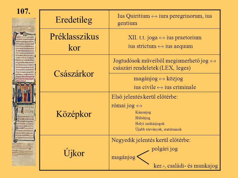 Eredetileg Ius Quiritium  iura peregrinorum, ius gentium Préklasszikus kor XII.