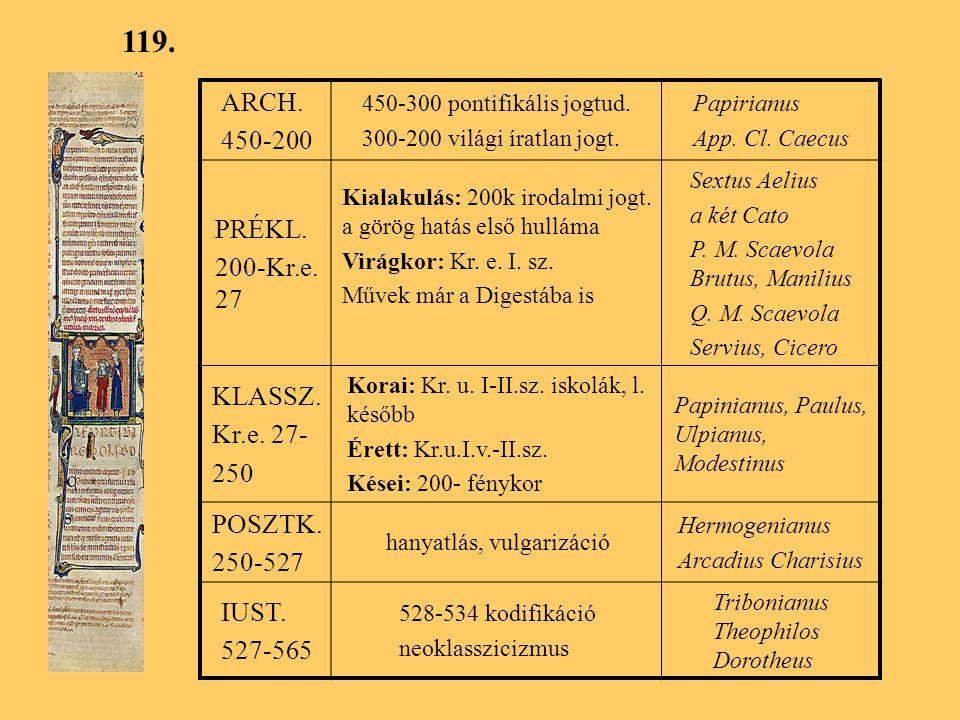 ARCH.450-200 450-300 pontifikális jogtud. 300-200 világi íratlan jogt.