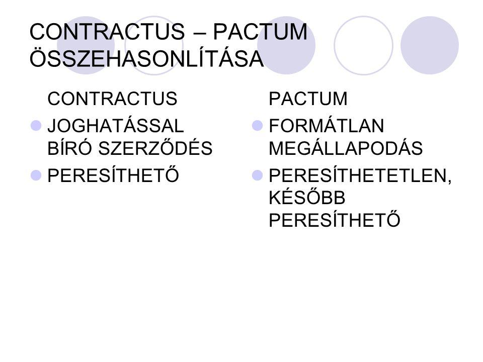CONTRACTUS – PACTUM ÖSSZEHASONLÍTÁSA CONTRACTUS JOGHATÁSSAL BÍRÓ SZERZŐDÉS PERESÍTHETŐ PACTUM FORMÁTLAN MEGÁLLAPODÁS PERESÍTHETETLEN, KÉSŐBB PERESÍTHE