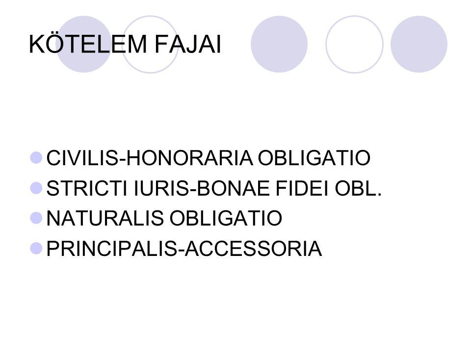 KÖTELEM FAJAI CIVILIS-HONORARIA OBLIGATIO STRICTI IURIS-BONAE FIDEI OBL. NATURALIS OBLIGATIO PRINCIPALIS-ACCESSORIA