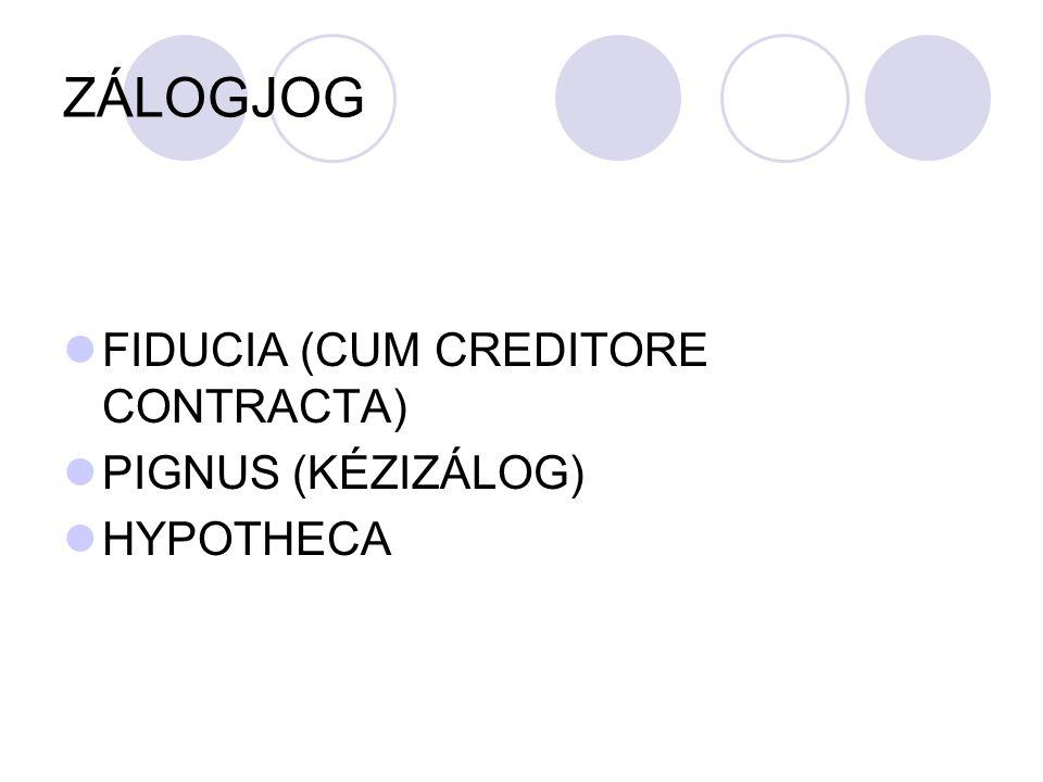 ZÁLOGJOG FIDUCIA (CUM CREDITORE CONTRACTA) PIGNUS (KÉZIZÁLOG) HYPOTHECA