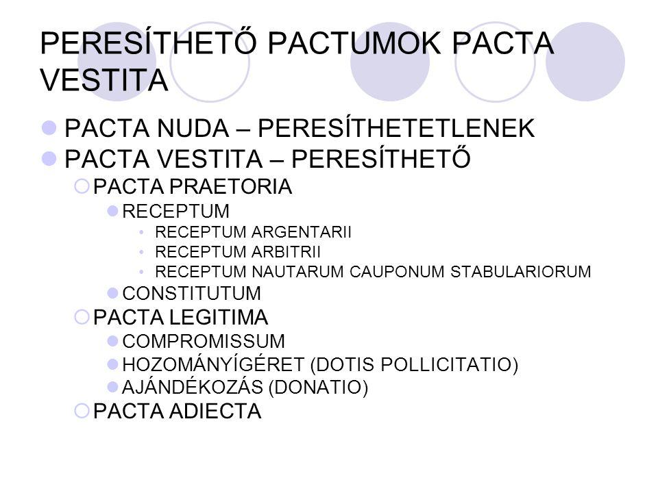 PERESÍTHETŐ PACTUMOK PACTA VESTITA PACTA NUDA – PERESÍTHETETLENEK PACTA VESTITA – PERESÍTHETŐ  PACTA PRAETORIA RECEPTUM RECEPTUM ARGENTARII RECEPTUM
