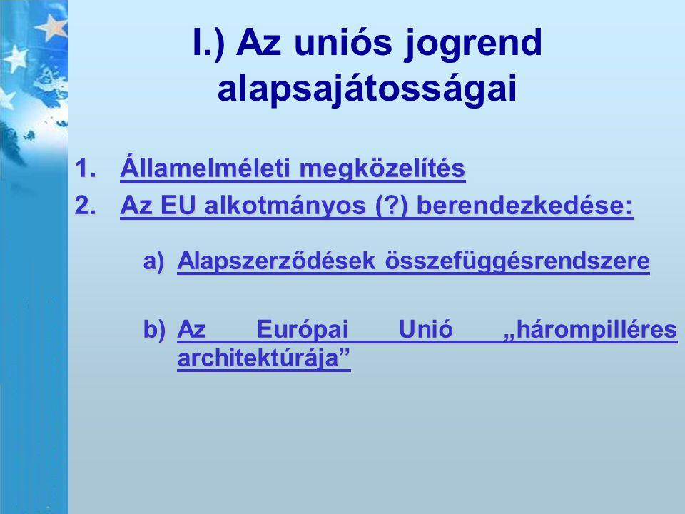 I.) Az uniós jogrend alapsajátosságai 1.Államelméleti megközelítés 2.Az EU alkotmányos (?) berendezkedése: a)Alapszerződések összefüggésrendszere b)Az