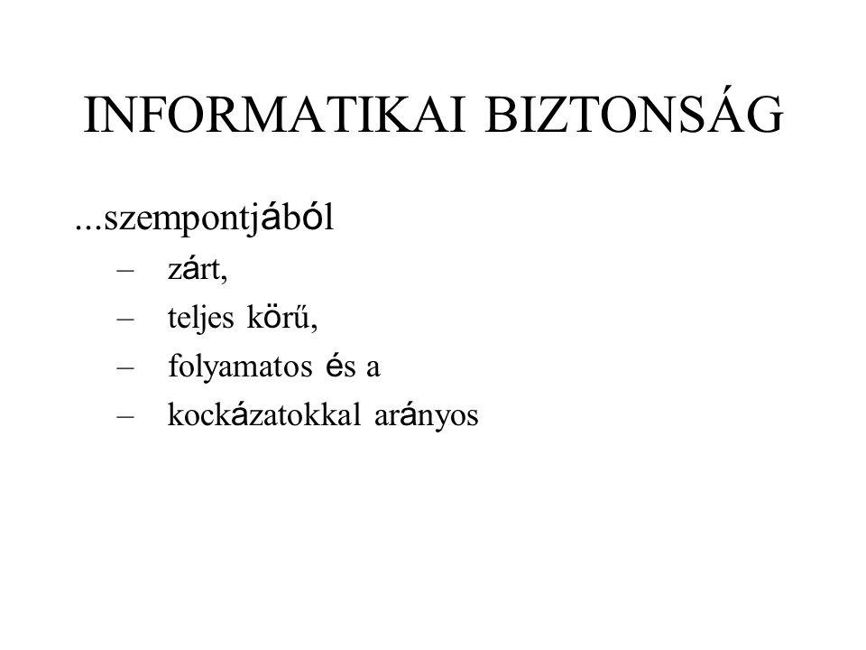 INFORMATIKAI BIZTONSÁG...szempontj á b ó l –z á rt, –teljes k ö rű, –folyamatos é s a –kock á zatokkal ar á nyos