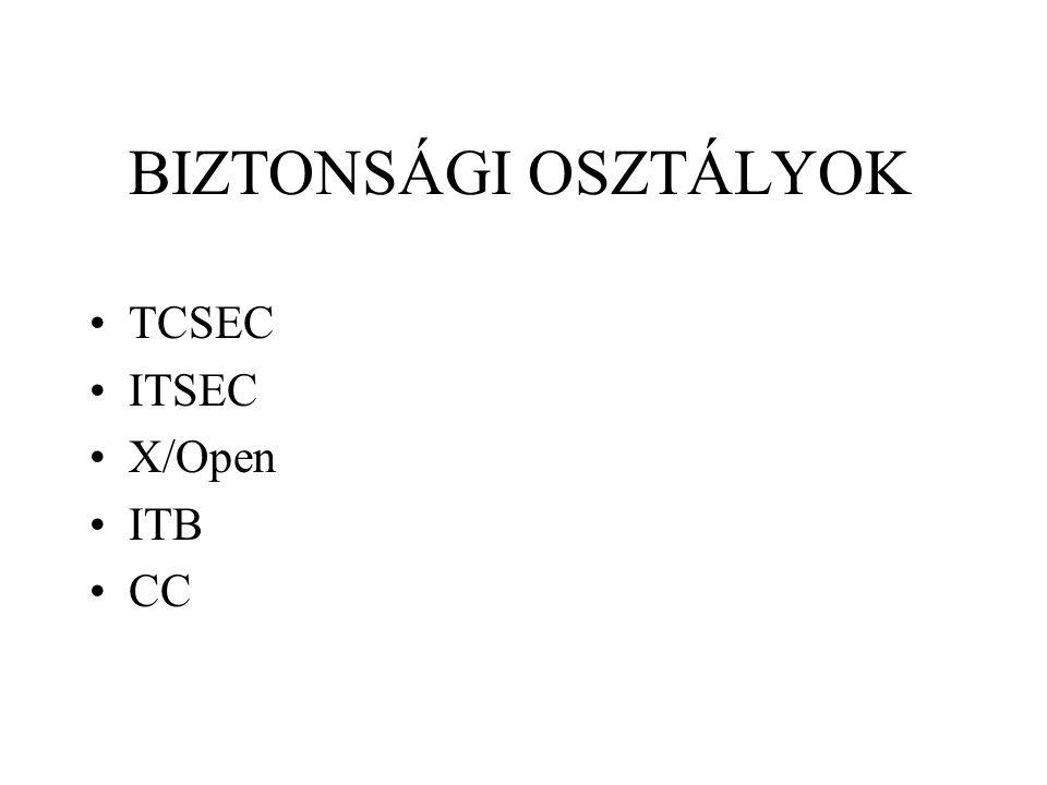 BIZTONSÁGI OSZTÁLYOK TCSEC ITSEC X/Open ITB CC