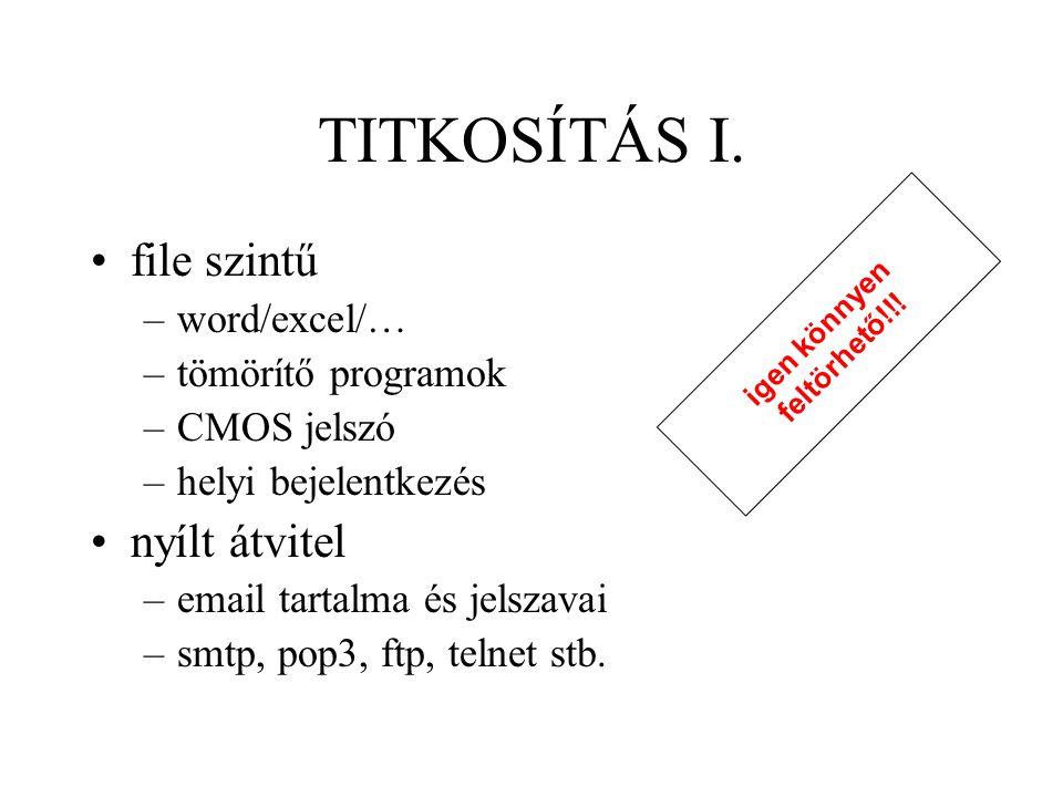 TITKOSÍTÁS I.