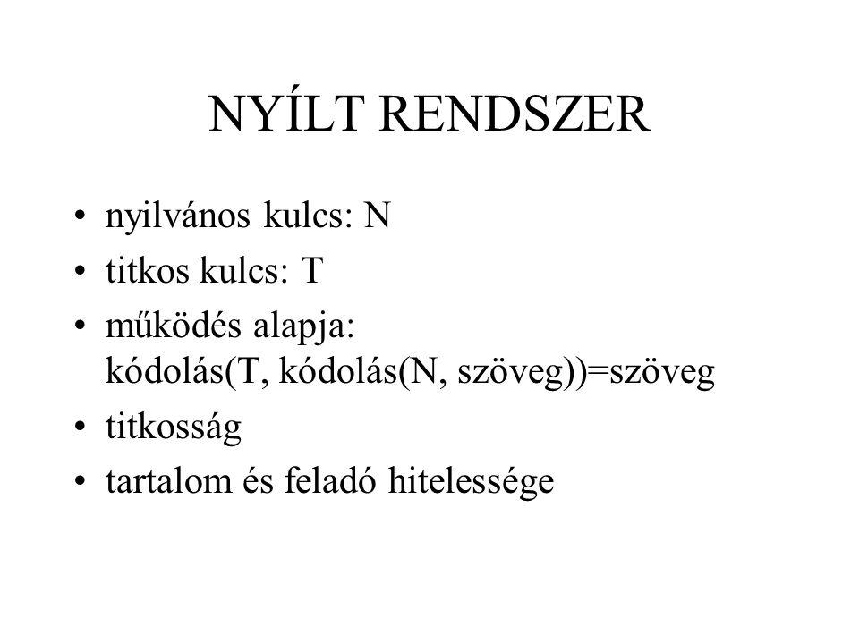 NYÍLT RENDSZER nyilvános kulcs: N titkos kulcs: T működés alapja: kódolás(T, kódolás(N, szöveg))=szöveg titkosság tartalom és feladó hitelessége