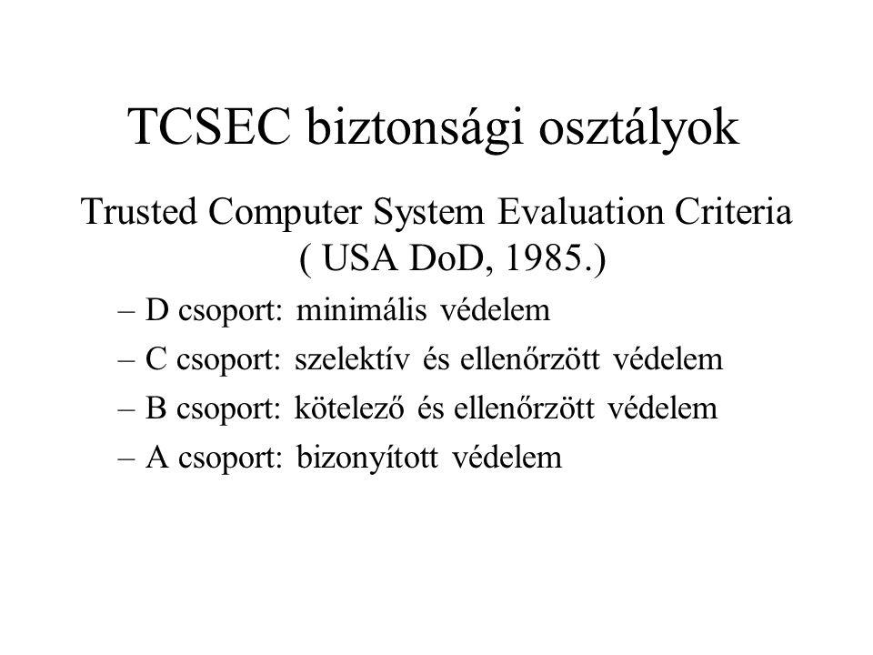 TCSEC biztonsági osztályok Trusted Computer System Evaluation Criteria ( USA DoD, 1985.) –D csoport: minimális védelem –C csoport: szelektív és ellenőrzött védelem –B csoport: kötelező és ellenőrzött védelem –A csoport: bizonyított védelem