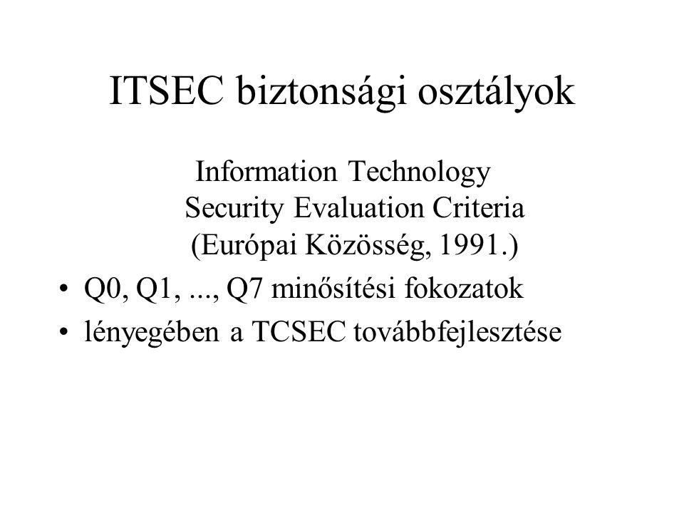 TITKOSÍTÁS II. zárt rendszer titkos kulccsal nyílt rendszer nyilvános/titkos kulcspárral