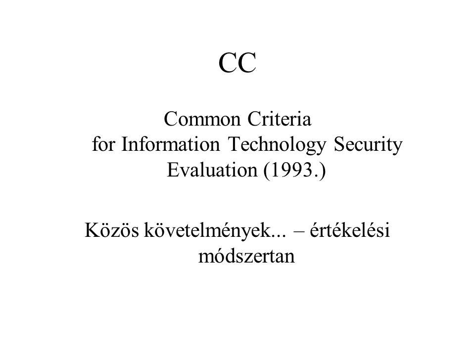 NYÍLT RENDSZER kriptográfiai elemzéssel megfejthetô –elegendô hosszú kódolt szöveg –elegendő idô van.