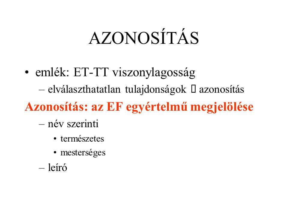 AZONOSÍTÓ Az ET azon TT-a vagy TT-kombinációja, –amely minden EF-ra eltérő értéket vesz föl, –az EF-okkal kölcsönösen és tartósan egyértelmű viszonyban áll hivatkozás, összefüggések alapja vö.: –rendszám, –név + szül.