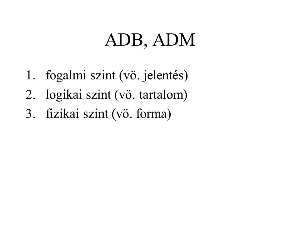 ADB, ADM 1.fogalmi szint (vö. jelentés) 2.logikai szint (vö. tartalom) 3.fizikai szint (vö. forma)