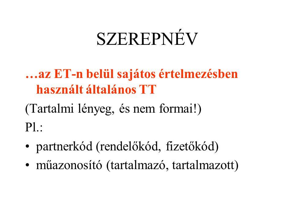SZEREPNÉV …az ET-n belül sajátos értelmezésben használt általános TT (Tartalmi lényeg, és nem formai!) Pl.: partnerkód (rendelőkód, fizetőkód) műazono
