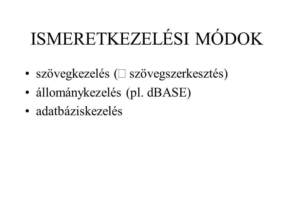 ISMERETKEZELÉSI MÓDOK szövegkezelés (  szövegszerkesztés) állománykezelés (pl. dBASE) adatbáziskezelés