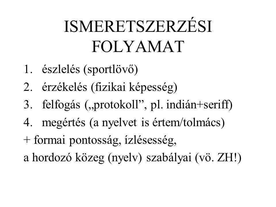 """ISMERETSZERZÉSI FOLYAMAT 1.észlelés (sportlövő) 2.érzékelés (fizikai képesség) 3.felfogás (""""protokoll"""", pl. indián+seriff) 4.megértés (a nyelvet is ér"""