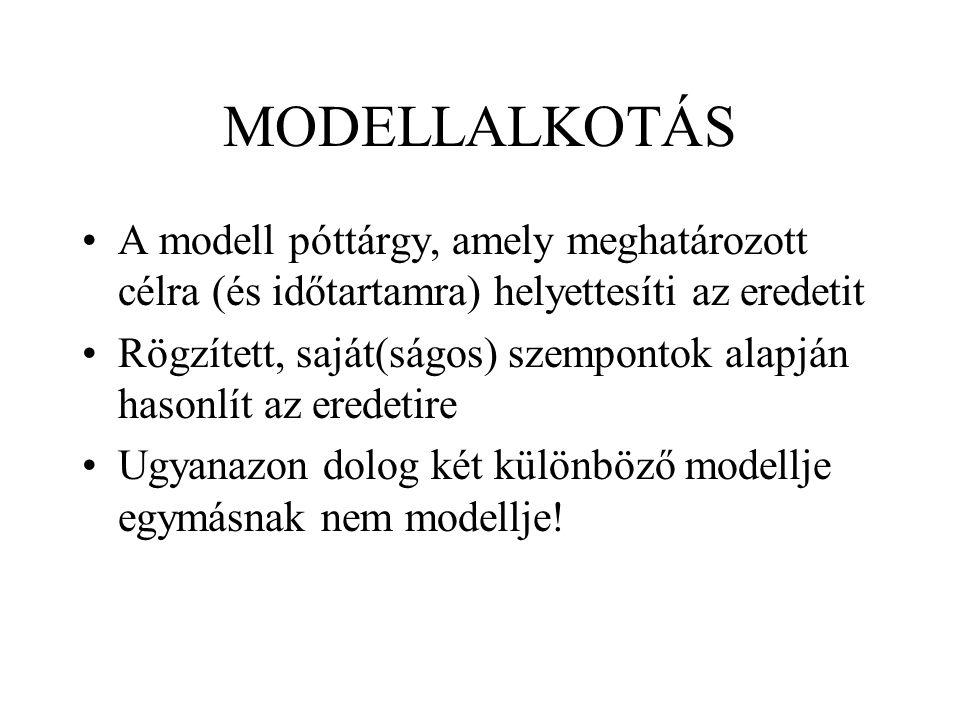 MODELLALKOTÁS A modell póttárgy, amely meghatározott célra (és időtartamra) helyettesíti az eredetit Rögzített, saját(ságos) szempontok alapján hasonlít az eredetire Ugyanazon dolog két különböző modellje egymásnak nem modellje!