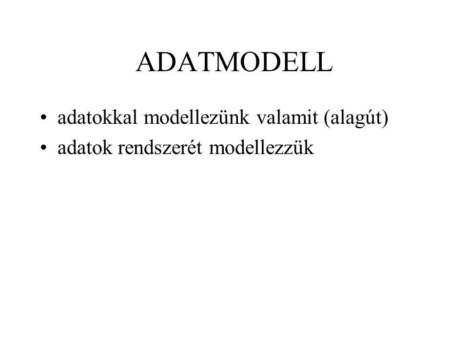 ADATMODELL adatokkal modellezünk valamit (alagút) adatok rendszerét modellezzük