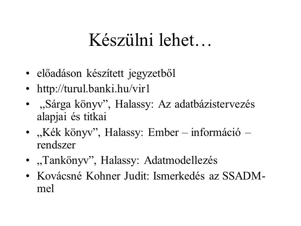 """Készülni lehet… előadáson készített jegyzetből http://turul.banki.hu/vir1 """"Sárga könyv"""", Halassy: Az adatbázistervezés alapjai és titkai """"Kék könyv"""","""
