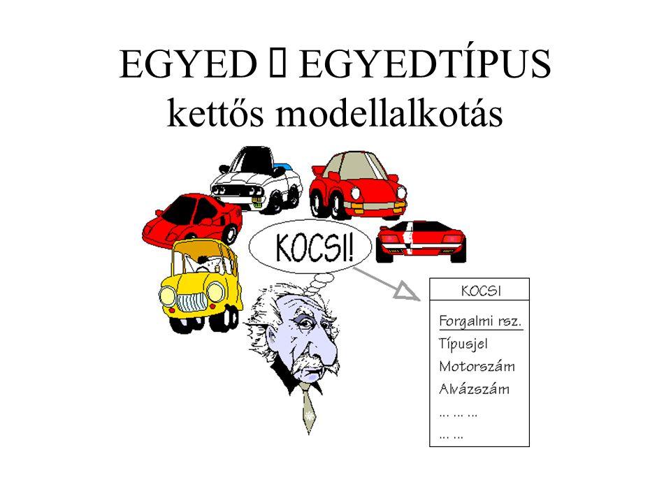 EGYED  EGYEDTÍPUS kettős modellalkotás