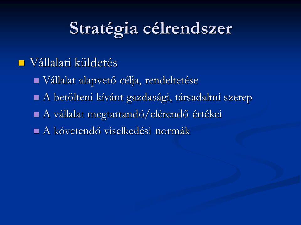 Stratégia célrendszer Vállalati küldetés Vállalati küldetés Vállalat alapvető célja, rendeltetése Vállalat alapvető célja, rendeltetése A betölteni kí