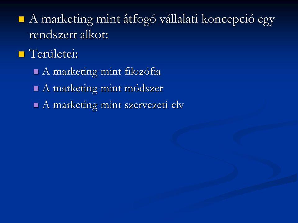 A marketing mint átfogó vállalati koncepció egy rendszert alkot: A marketing mint átfogó vállalati koncepció egy rendszert alkot: Területei: Területei