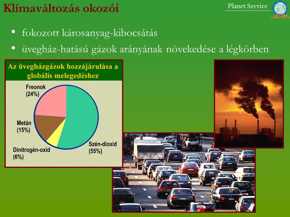 Klímaváltozás okozói fokozott károsanyag-kibocsátás üvegház-hatású gázok arányának növekedése a légkörben Planet Service