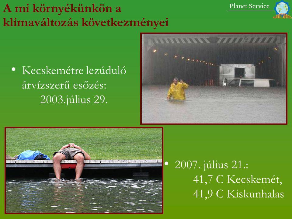 Kolon-tó
