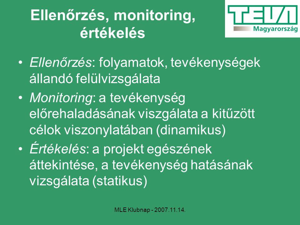 MLE Klubnap - 2007.11.14. Ellenőrzés: folyamatok, tevékenységek állandó felülvizsgálata Monitoring: a tevékenység előrehaladásának viszgálata a kitűzö
