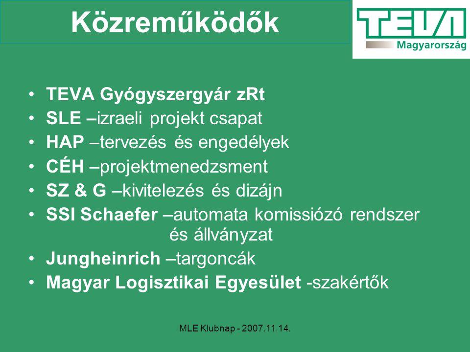 MLE Klubnap - 2007.11.14. TEVA Gyógyszergyár zRt SLE –izraeli projekt csapat HAP –tervezés és engedélyek CÉH –projektmenedzsment SZ & G –kivitelezés é