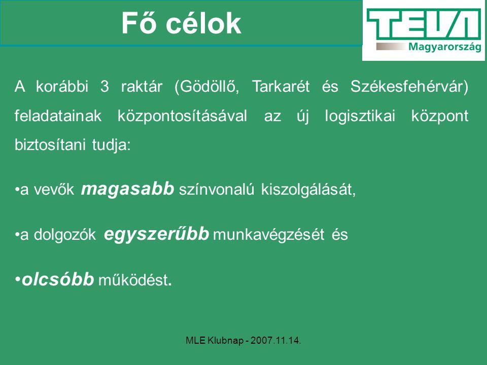 MLE Klubnap - 2007.11.14. Fő célok A korábbi 3 raktár (Gödöllő, Tarkarét és Székesfehérvár) feladatainak központosításával az új logisztikai központ b