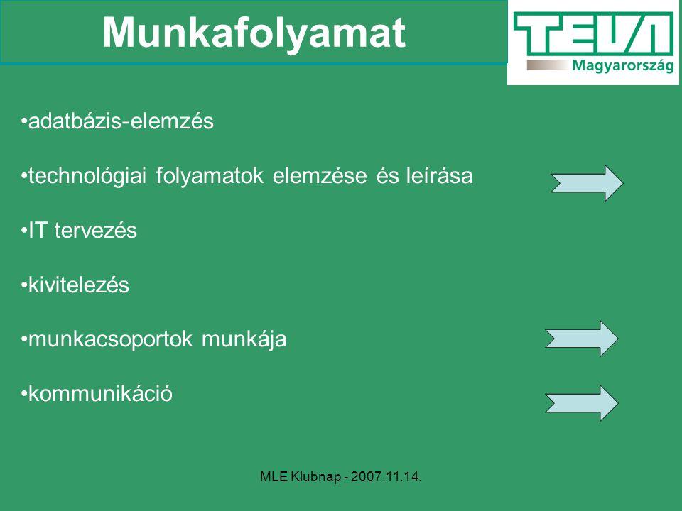 MLE Klubnap - 2007.11.14. Munkafolyamat adatbázis-elemzés technológiai folyamatok elemzése és leírása IT tervezés kivitelezés munkacsoportok munkája k
