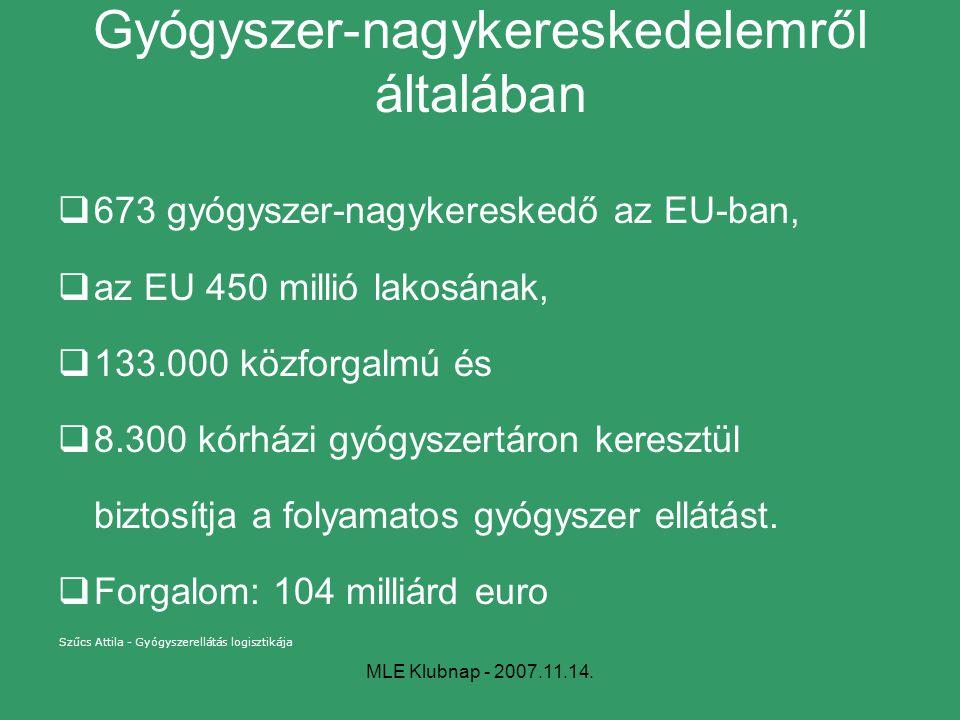 MLE Klubnap - 2007.11.14. Gyógyszer-nagykereskedelemről általában  673 gyógyszer-nagykereskedő az EU-ban,  az EU 450 millió lakosának,  133.000 köz