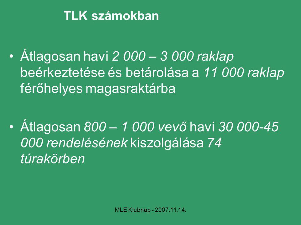 MLE Klubnap - 2007.11.14. TLK számokban Átlagosan havi 2 000 – 3 000 raklap beérkeztetése és betárolása a 11 000 raklap férőhelyes magasraktárba Átlag
