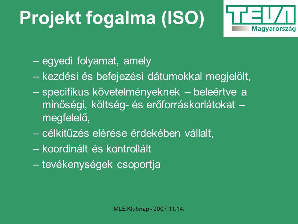 MLE Klubnap - 2007.11.14. Projekt