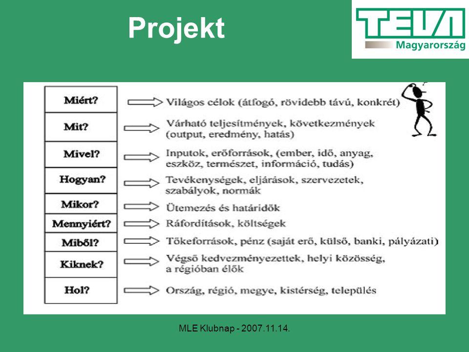 MLE Klubnap - 2007.11.14.Új elemek az oktatásban MegnevezésTémaRésztvevőkLétszám 2006.