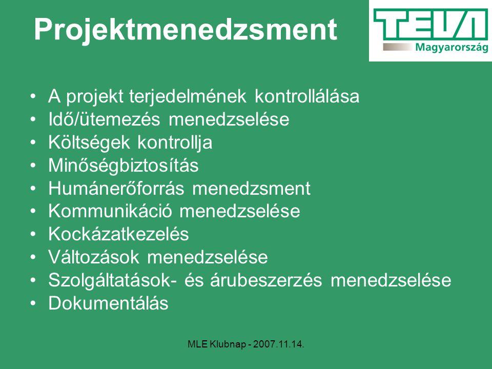 MLE Klubnap - 2007.11.14. A projekt terjedelmének kontrollálása Idő/ütemezés menedzselése Költségek kontrollja Minőségbiztosítás Humánerőforrás menedz