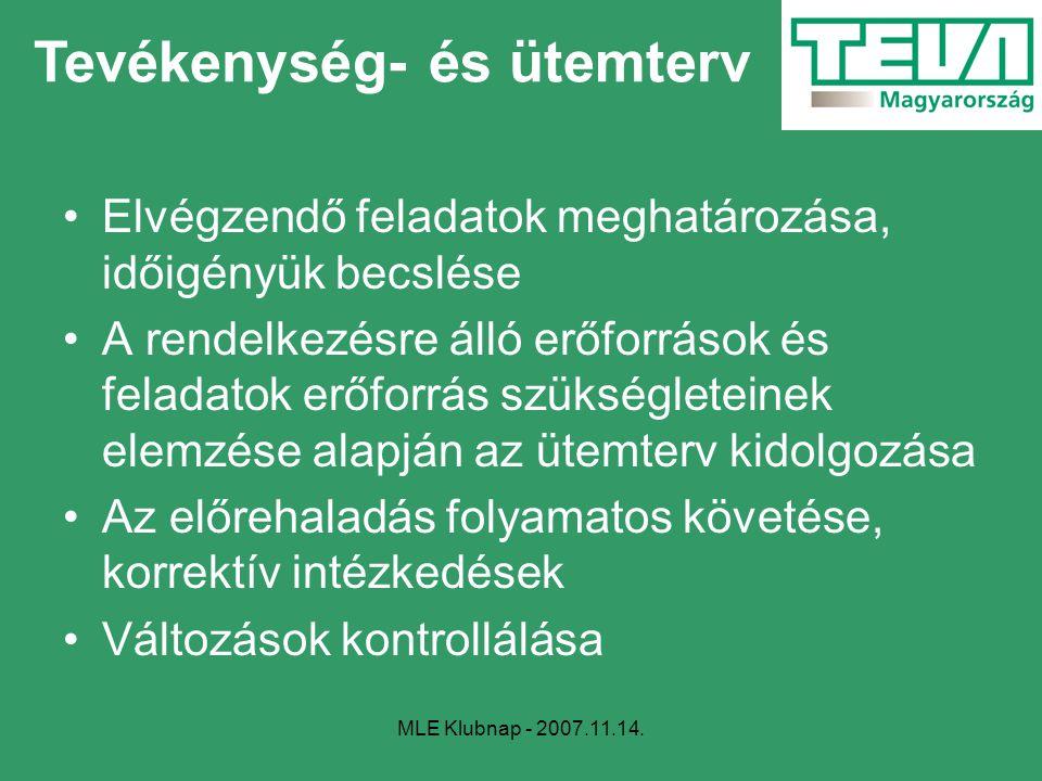 MLE Klubnap - 2007.11.14. Elvégzendő feladatok meghatározása, időigényük becslése A rendelkezésre álló erőforrások és feladatok erőforrás szükségletei