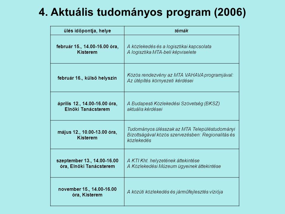 4. Aktuális tudományos program (2006) ülés időpontja, helyetémák február 15., 14.00-16.00 óra, Kisterem A közlekedés és a logisztikai kapcsolata A log