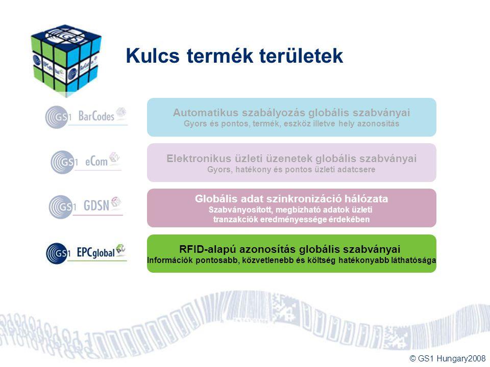 © GS1 Hungary2008 Kulcs termék területek Elektronikus üzleti üzenetek globális szabványai Gyors, hatékony és pontos üzleti adatcsere Globális adat szi