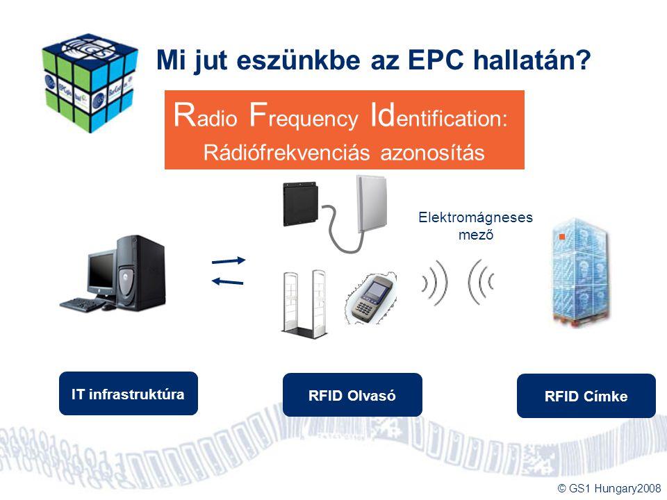 © GS1 Hungary2008 IT infrastruktúra Mi jut eszünkbe az EPC hallatán? RFID Olvasó Elektromágneses mező RFID Címke R adio F requency Id entification: Rá