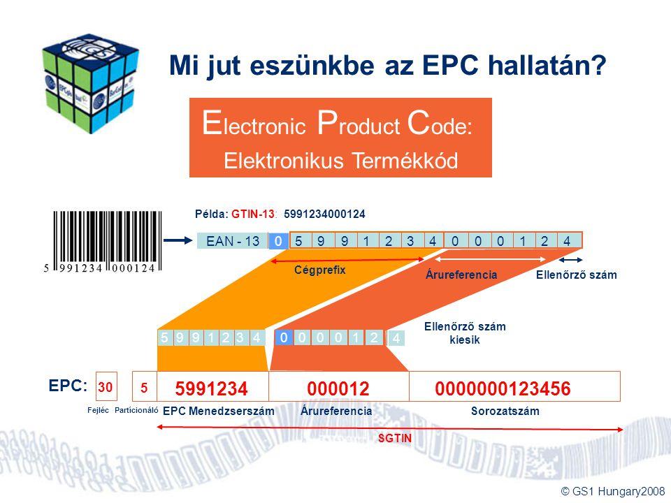 © GS1 Hungary2008 Mi jut eszünkbe az EPC hallatán? E lectronic P roduct C ode: Elektronikus Termékkód EAN - 1305991234000124 5 59912340000120000000123