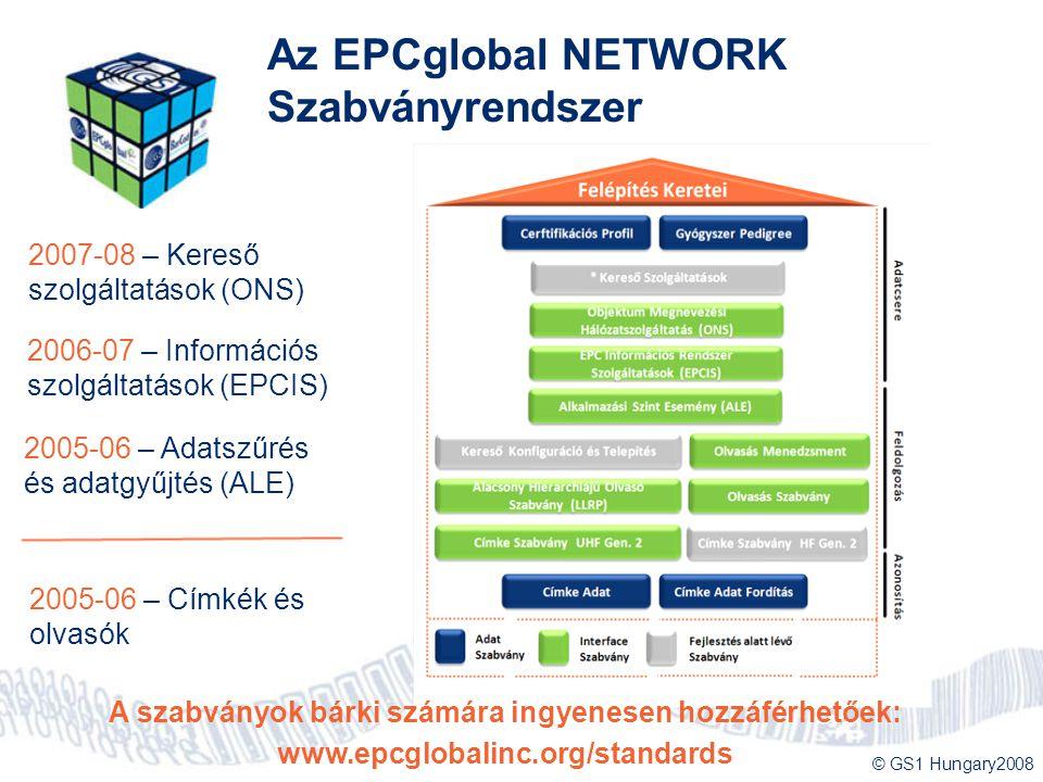 © GS1 Hungary2008 Az EPCglobal NETWORK Szabványrendszer 2005-06 – Címkék és olvasók 2005-06 – Adatszűrés és adatgyűjtés (ALE) 2006-07 – Információs sz