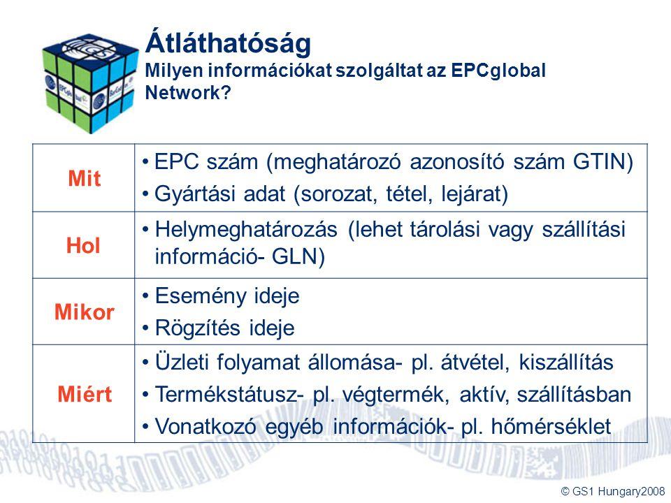 © GS1 Hungary2008 Átláthatóság Milyen információkat szolgáltat az EPCglobal Network? Mit EPC szám (meghatározó azonosító szám GTIN) Gyártási adat (sor