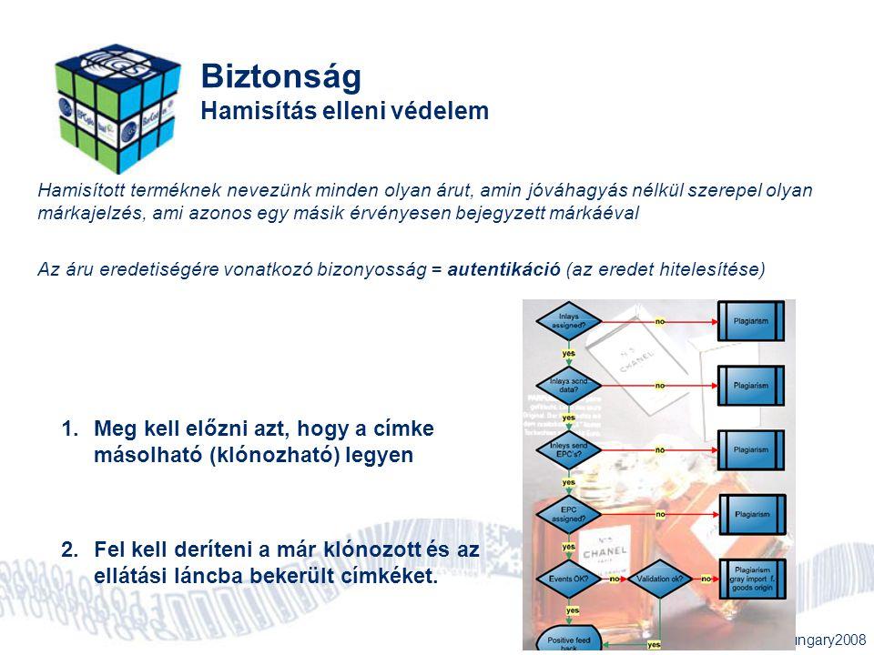 © GS1 Hungary2008 Hol van most? Hol/Hova várhatom? Mi a státusza? Biztonság Hamisítás elleni védelem Hamisított terméknek nevezünk minden olyan árut,
