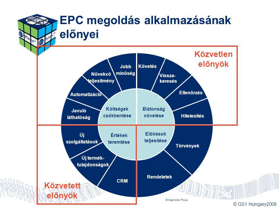 © GS1 Hungary2008 EPC megoldás alkalmazásának előnyei © Stephane Pique Költségek csökkentése Automatizáció Növekvő teljesítmény Javuló láthatóság Jobb