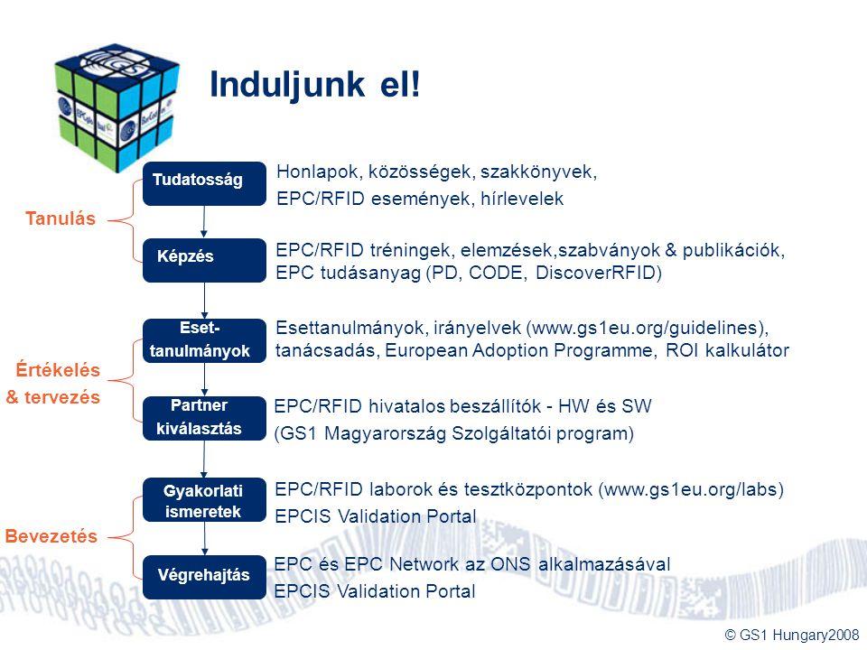 © GS1 Hungary2008 Induljunk el! Tanulás Tudatosság Képzés Honlapok, közösségek, szakkönyvek, EPC/RFID események, hírlevelek EPC/RFID tréningek, elemzé