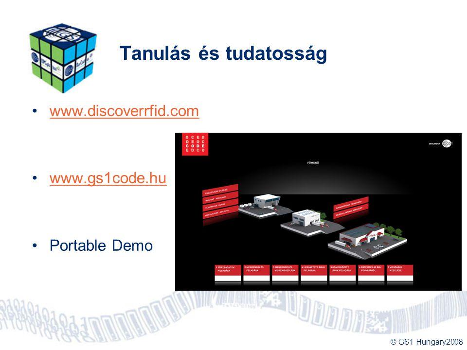 © GS1 Hungary2008 Tanulás és tudatosság www.discoverrfid.com www.gs1code.hu Portable Demo