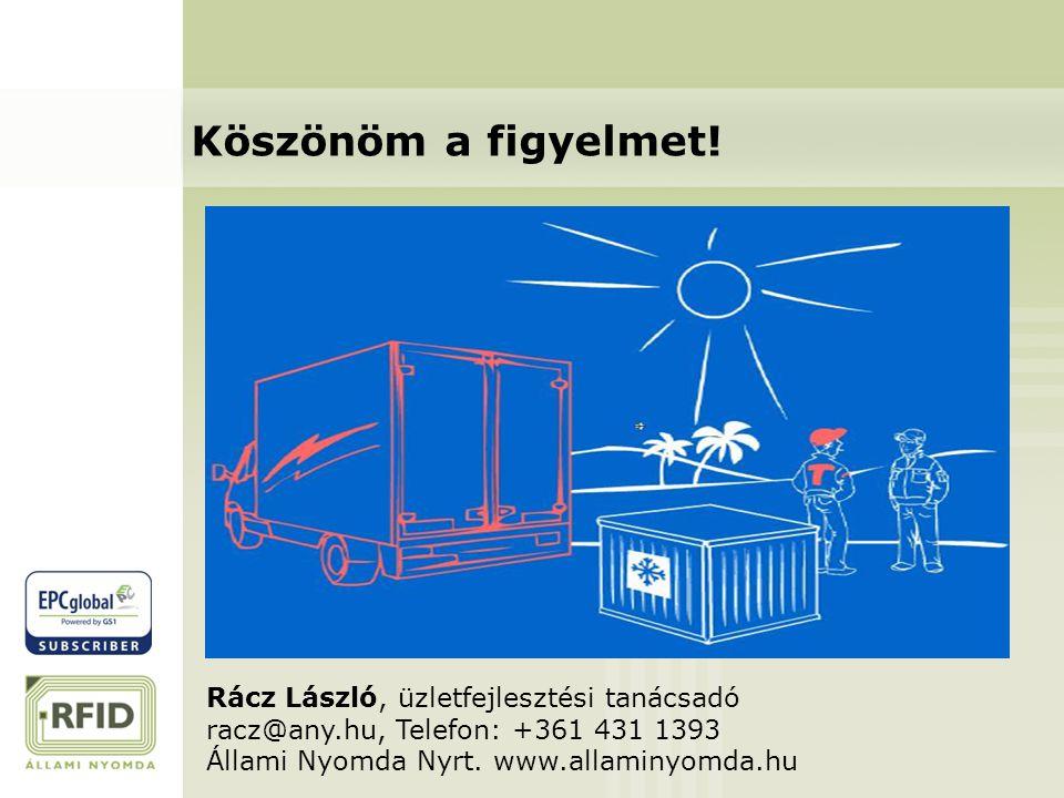 Rácz László, üzletfejlesztési tanácsadó racz@any.hu, Telefon: +361 431 1393 Állami Nyomda Nyrt.