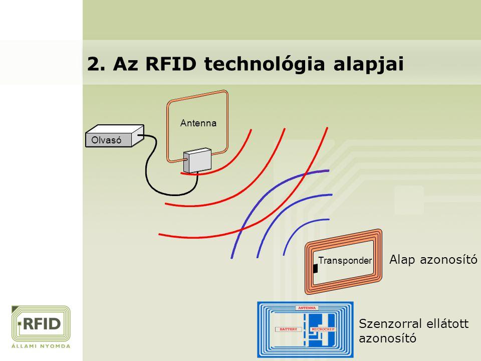 A HF és UHF összehasonlítása HF: High Frequency UHF: Ultra High Frequency Működési frekvencia 13,56MHz868-928MHz Olvasási távolság~ max 1m~ max 6m Ütközésmentes technológia Viszonylag anyag érzéketlen Erős érzékenység folyadékra és fémre Azonosítók árai~ 0.4 euro / tag~ 0.15 euro / tag 2.